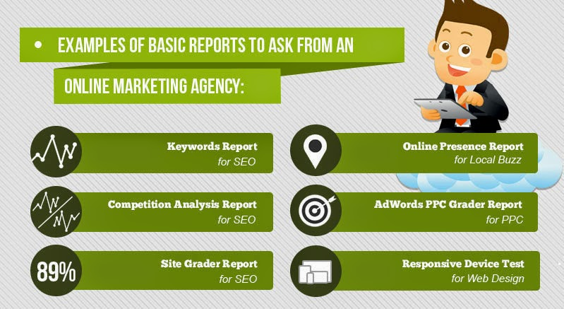 Online Marketing Agency Services Scorecard [Infographic]