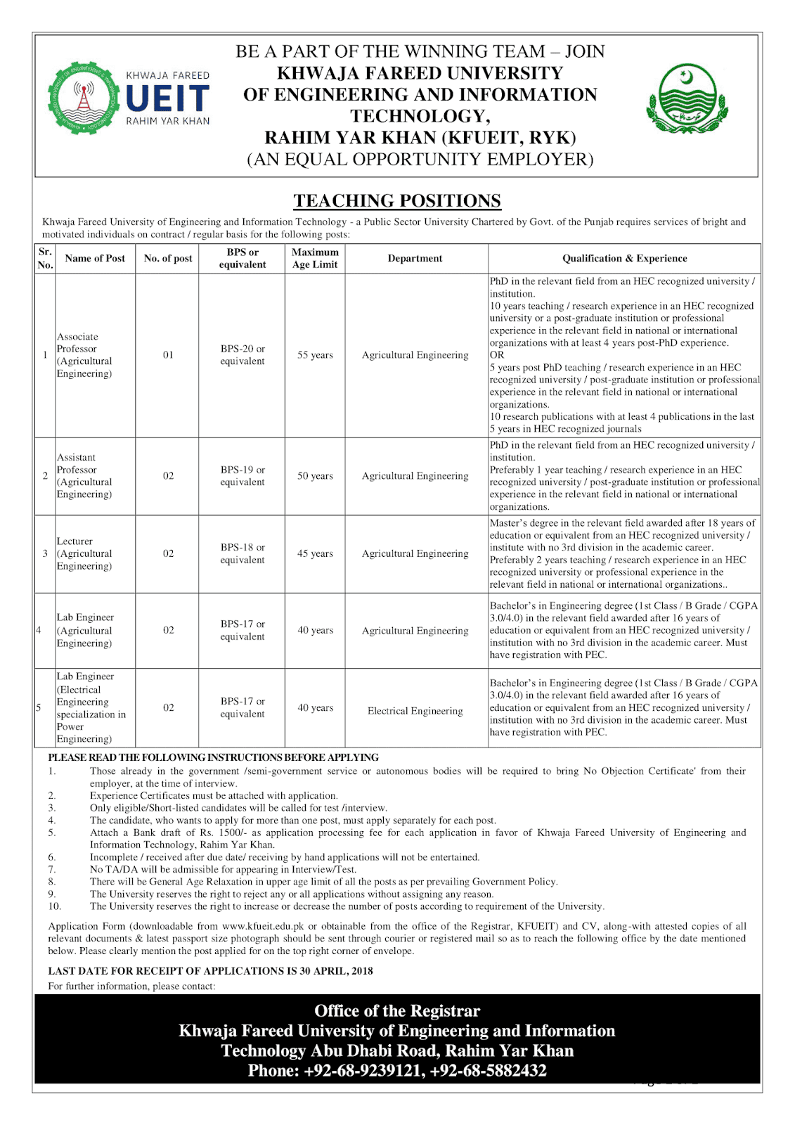 Teaching Jobs Agricultural Engineering at KFUEIT Rahim Yar Khan last date 30 April 2018