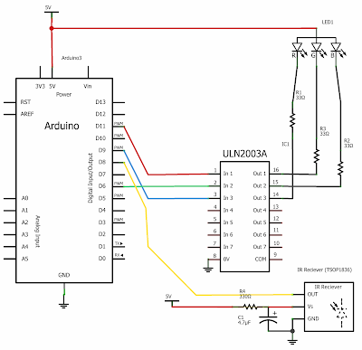 Led RGB controlado por IR remoto con Arduino