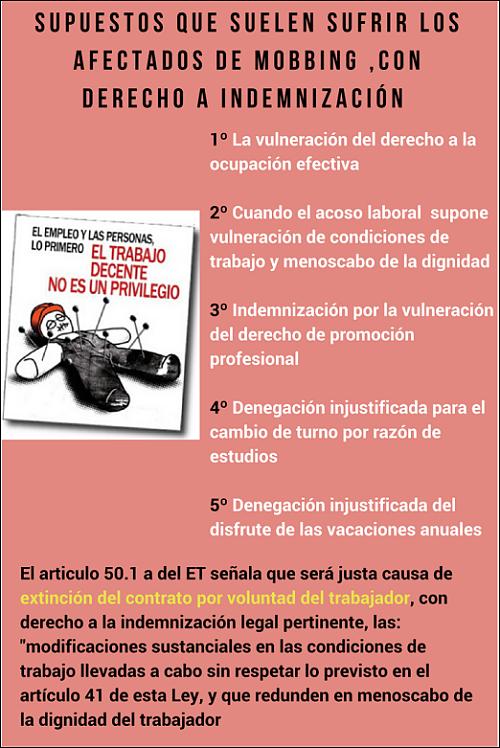 MobbingMadrid Supuestos que suelen sufrir los afectados de mobbing ,con derecho a indemnización en el ámbito laboral