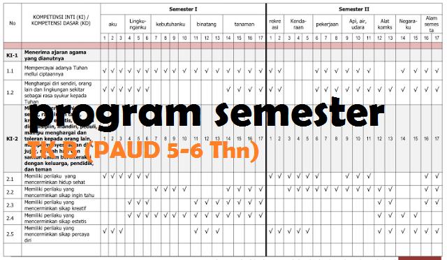 Contoh Program Semester TK B Semester 1 & 2 Kurikulum 2013 (Usia 5-6 Thn)