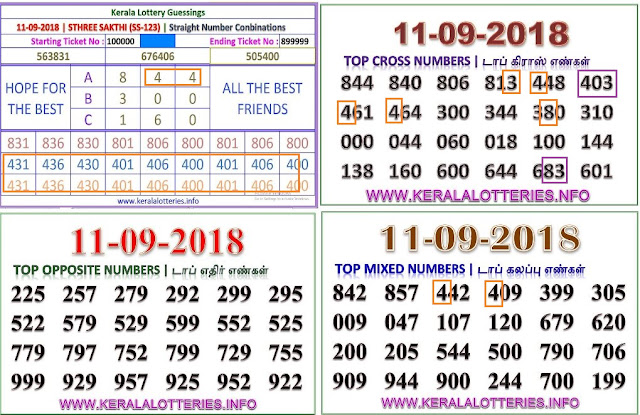 Kerala lottery abc guessing sthree sakthi SS-123 on 11.09.2018 by keralalotteries.info