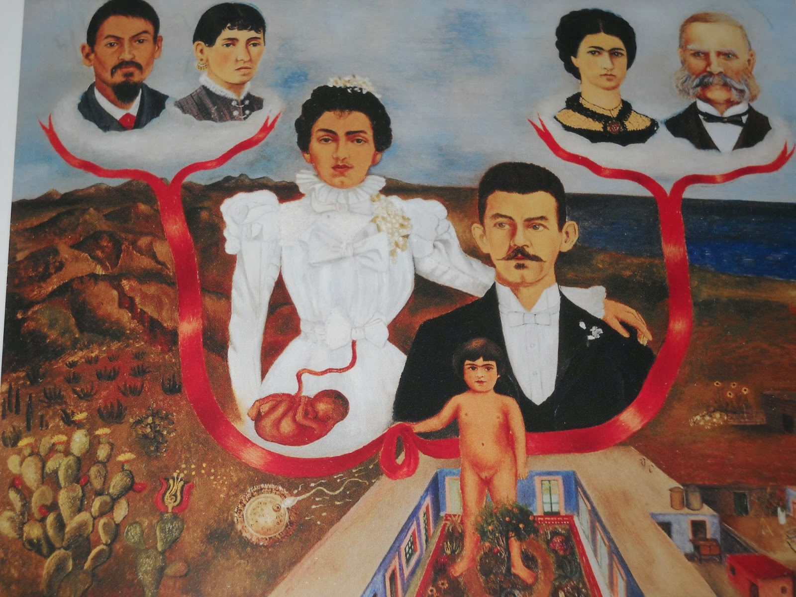 my writing life frida kahlo in her painting my grandparents my parents and i 1936 frida shows her family tree her father was from and her mother was a mexican of mixed