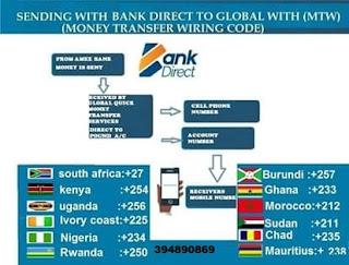 Global Quick Money Transfer