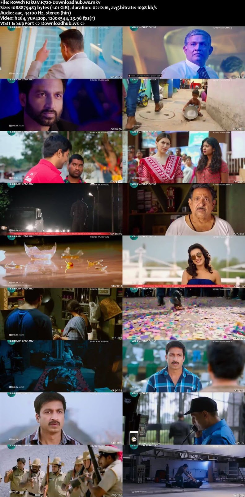 Rowdy Rajkumar 2 2017 Hindi Dubbed 720p HDTV