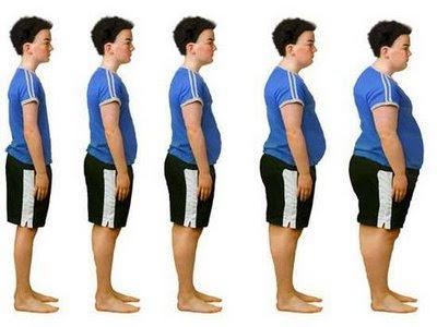 Increasing Obesity