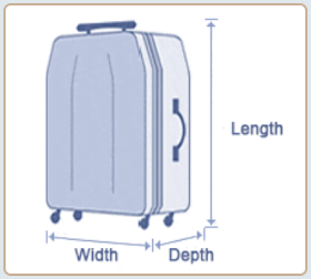 """Airline baggage rules are becoming increasingly complex and confusing. Airlines apply different rules and fees depending on the number of bags checked, class of travel, frequent flyer status and routes. The most common questions regarding baggage rules are about permissible size, weight and contents. Read below to see the Do's and Don'ts when checking in baggage.  Advertisement       Sponsored Links       The Allowed Baggage Weight  Regarding the weight of one piece of bag, box or package, each item or piece should weigh less than 26kg or 50lbs. This is an international regulation set for the health and safety of airport workers who have to lift hundreds of bags daily. If your bag weighs more than this, you may be asked to repack (or risk being denied check-in), or have it labeled as """"heavy luggage"""" and possibly incur additional baggage cost.    First and Business class passengers, as well as medical patients, can get pack much as 32kg or 70 lbs per bag.      Quantity  Gone were the days when you can pack more than two bags or boxes so long as the total combined weight is within the allowed limit. Airlines today implement the """"piece concept."""" How many pieces can you take? It depends on many factors, including airline, ticket class and route. Generally, two pieces of checked baggage are allowed per passenger.  Each piece must conform with the weight limit stated above. The two-piece concept is of course more common in international flights. Domestic flights usually accept one lighter piece, or no check in at all. Again, refer to your travel agent, ticket or airline for more details.      Quality  Checked-in bags, boxes or packages must be packed neatly. It should be able to maintain its shape throughout the travel. Most airlines and airports will not accept round or irregular-shaped items like baggage wrapped in linen or blankets. Packages must have at least one side flat, so items must be packed accordingly. Items like bicycles, wheelchairs, baby strollers and golf """