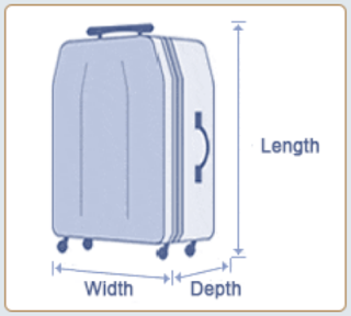 "Airline baggage rules are becoming increasingly complex and confusing. Airlines apply different rules and fees depending on the number of bags checked, class of travel, frequent flyer status and routes. The most common questions regarding baggage rules are about permissible size, weight and contents. Read below to see the Do's and Don'ts when checking in baggage.  Advertisement       Sponsored Links       The Allowed Baggage Weight  Regarding the weight of one piece of bag, box or package, each item or piece should weigh less than 26kg or 50lbs. This is an international regulation set for the health and safety of airport workers who have to lift hundreds of bags daily. If your bag weighs more than this, you may be asked to repack (or risk being denied check-in), or have it labeled as ""heavy luggage"" and possibly incur additional baggage cost.    First and Business class passengers, as well as medical patients, can get pack much as 32kg or 70 lbs per bag.      Quantity  Gone were the days when you can pack more than two bags or boxes so long as the total combined weight is within the allowed limit. Airlines today implement the ""piece concept."" How many pieces can you take? It depends on many factors, including airline, ticket class and route. Generally, two pieces of checked baggage are allowed per passenger.  Each piece must conform with the weight limit stated above. The two-piece concept is of course more common in international flights. Domestic flights usually accept one lighter piece, or no check in at all. Again, refer to your travel agent, ticket or airline for more details.      Quality  Checked-in bags, boxes or packages must be packed neatly. It should be able to maintain its shape throughout the travel. Most airlines and airports will not accept round or irregular-shaped items like baggage wrapped in linen or blankets. Packages must have at least one side flat, so items must be packed accordingly. Items like bicycles, wheelchairs, baby strollers and golf bags are still allowed, but it is recommended that they be wrapped neatly. This also avoids unnecessary damage to them. Putting nylon or similar cords or ropes around your baggage is also discouraged by airports as they may get tangled in the conveyor systems and cause overall delays.      Dimensions  Aside from the weight factor, each checked-in package must meet a specific dimension. Each bag or box should not exceed 158 cm or 62 inches when adding the dimensions: height + width + length. Similarly, an exceedingly long baggage (more than 205 cm) would require special handling (and possible extra fees).      Traveling with Infants (below 2 yrs old)  Infants are usually not given a seat. Tickets are either free or heavily discounted (up to 90%).  They also get a baggage allowance consisting of one piece 23 kg baggage following the recommended dimensions. An extra baggage of baby trolley or tram is also accepted, though this is mostly the airline's consideration.      Important Items To Keep  Important items like travel documents, jewelries, electronic gadgets(with chargers), cash and maintenance medications must be kept with you (carry-on) and not in your checked-in baggage. You should also pack some extra clothes. Keep your carry on baggage light, as most airlines set the limit to 7 kg. Heavy bags can also cause injury as in some extreme cases where the overhead compartment accidentally opens and spills its contents.          Check-in Time  Check-in times differ from airport to airport, but the customary practice is to check-in 2-3 hours prior to departure for international travel. Destinations where the security is more strict (like USA), would require a minimum of 2 hours check-in time, but the counters will open 4 hours before the scheduled flight. Having no baggage can lessen this amount.      Connecting Flights  Under International Air Transport Association (IATA) rules, when two airlines on a connecting flight differ in their checked baggage allowance, the allowance that applies is the one from the first flight. Your baggage will be transferred automatically to the next airline. IATA represents 280 airlines from 120 countries. That is over 80% pf worldwide air traffic.    In cases where airlines do not have interline agreements (mostly among low-cost airline operators), they will not transfer checked baggage to another airline. You must retrieve your baggage from the first flight and checke in for the connecting flight, with the second airline's baggage allowance applying.      Dangerous Goods  For safety reasons, all knives, sharp objects or cutting implements, whether of metal or other material, must be packed in checked baggage. Some sporting materials are included in the list (darts, javelin, guns) Recently, lithium batteries have been banned from flights, but this is limited to the batteries only. Devices that have lithium batteries (like your mobile phone or laptop) are still allowed. In some cases though, hover boards are banned by some airlines.    Due to varying gun laws, some countries allow guns to be checked in while others have a total ban. Rules on checking-in firearms and ammunition are usually applied to replica firearms as well. Check your country destination in these cases.    Medical syringes, such as for insulin, can be brought inside the cabin. You will need documented proof of the medical need and ensure that the material is professionally packed and labelled.    Any dangerous goods in your hand-carry items, including improperly packed or mislabeled medical items, will be taken away and most likely be disposed of.      Banned Items  Stuff that are banned will be removed and probably not returned to you. The following are banned on any civilian aircraft and should not even be brought to the airport:    Explosive and incendiary materials: Gunpowder (including black powder and percussion caps), dynamite, blasting caps, fireworks, matches, flares, plastic explosives, grenades, replicas of incendiary devices, and replicas of plastic explosives.    Flammable Items: Gasoline, gas torches, lighter fluid, cooking fuel, other types of flammable liquid fuel, flammable paints, paint thinner, turpentine, aerosols (exceptions for personal care items, toiletries, or medically related items - in limited quantities in containers sized three ounces or smaller).    Gases and pressure containers: Aerosols, carbon dioxide cartridges, oxygen tanks (scuba or medical), mace, tear gas, pepper spray, self-inflating rafts, and deeply refrigerated gases such as liquid nitrogen.    Oxidizers and organic peroxides: Bleach, nitric acid, fertilizers, swimming pool or spa chemicals, and fiberglass repair kits.    Poisons: Weed killers, pesticides, insecticides, rodent poisons, arsenic, and cyanides.    Infectious materials: Medical laboratory specimens, viral organisms, and bacterial cultures.    Corrosives: Drain cleaners, car batteries, wet cell batteries, acids, alkalis, lye, and mercury.    Organics: Fiberglass resins, peroxides.    Radioactive materials: There are some exceptions for implanted radioactive medical devices. Contact your airline for details on how to ship other radioactive materials.    Magnetic materials: Strong magnets such as those in some loudspeakers and laboratory equipment.    Marijuana (cannabis): Marijuana in any form is not allowed on aircraft and is not allowed in the secure part of the airport. In addition it is illegal to import marijuana or marijuana-related items into several countries like US or countries in the Middle East.    Other dangerous items: Tear gas, spray paint, swimming pool or spa chlorine, and torch lighters."