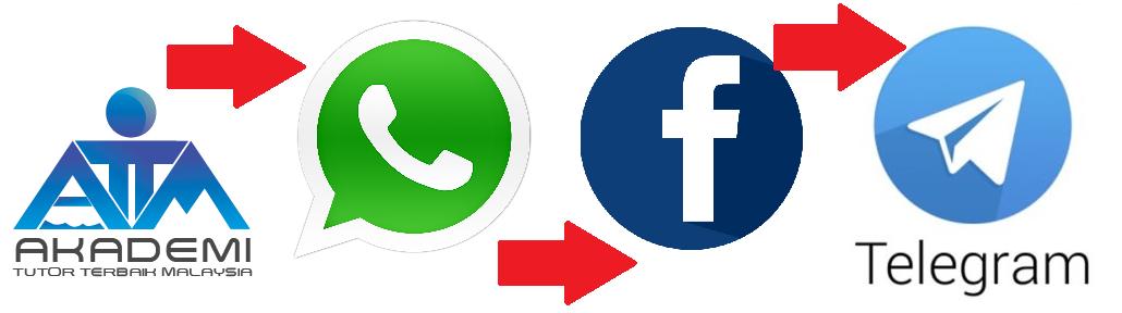 The best: channel telegram terbaik malaysia