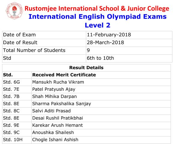 RIS Diaries April 2018 - merit certificate comments