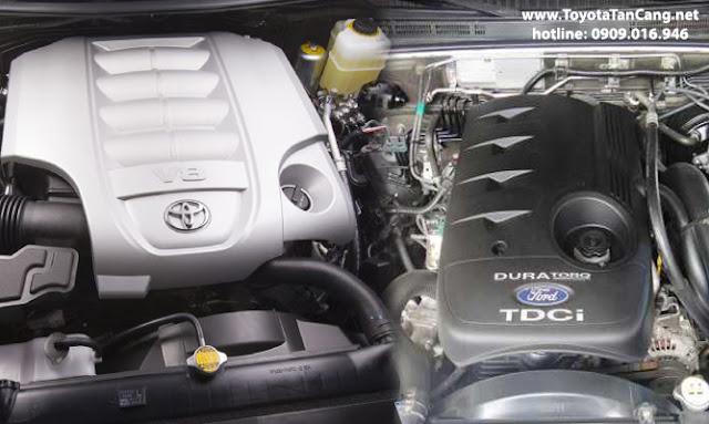 Prado sử dụng động cơ xăng 2.7L, trong khi đó Everest trang bị động cơ dầu 3.2L