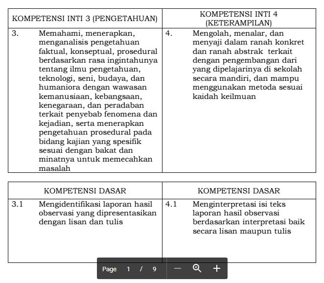 Ki Dan Kd Bahasa Indonesia Sma Ma Smk Mak Kurilum  Umum Dan Peminta Permendikbud Nomor