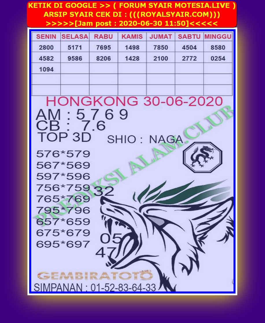 Kode syair Hongkong Selasa 30 Juni 2020 248