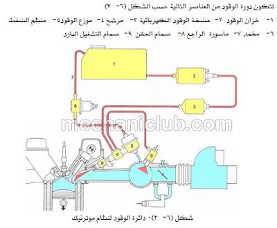 كتاب أنظمة حقن الوقود والإشعال الإلكتروني PDF