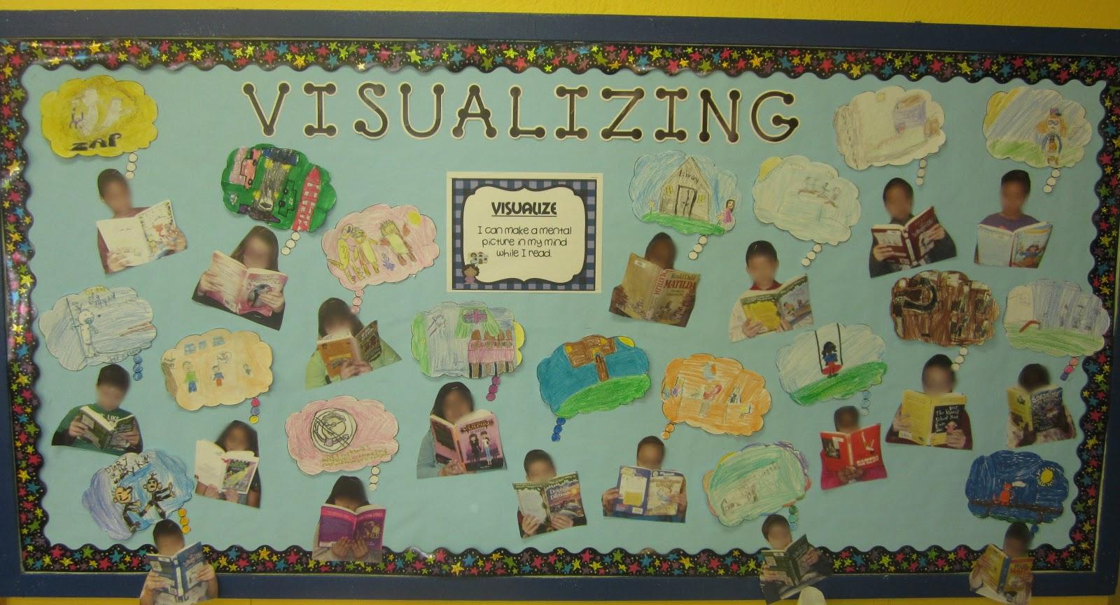 Knj Kreations Visualizing Fun