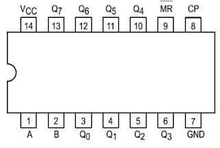 IC SIPO 74LS164