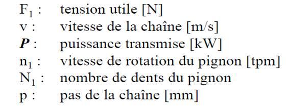Cha nes de transmission de puissance m canique - Calcul metre lineaire ...