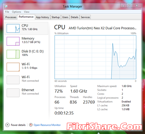 Download windows 8 release preview • technology bites.