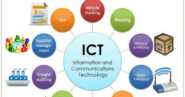 impacts of ict on sacco Impact of ict ict stands for information communication technology businesses have gained significantly from advances in computing for instance, ict enables.