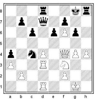 Posición de la partida de ajedrez Johansen - Gedevanishvili (Sidney, 1989)