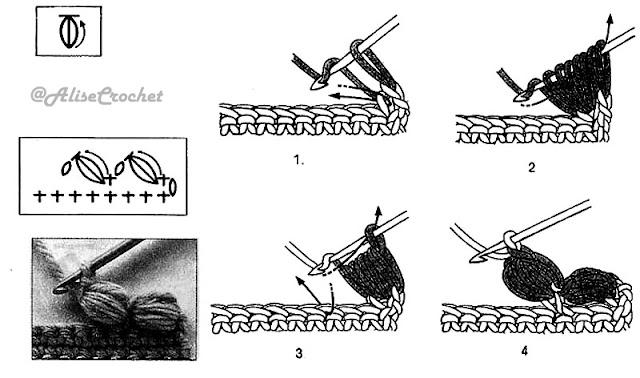 шнур из пышных столбиков крючком