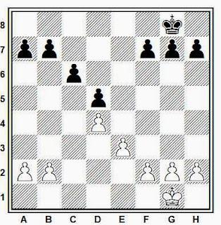 Estructura Carlsbad en ajedrez