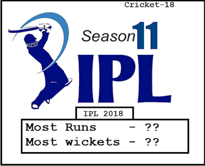 IPL 2018 STATS COUNTER - most runs and wickets