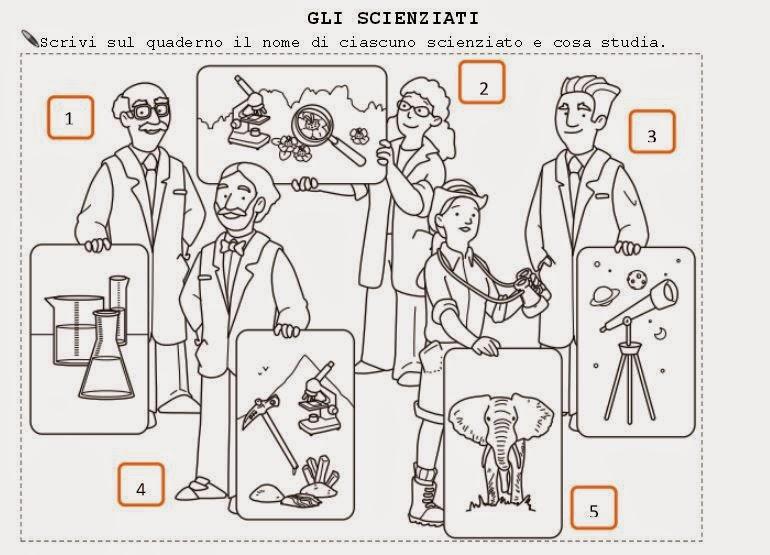 Amato CLASSE A COLORI: Scienza e scienziati RP55