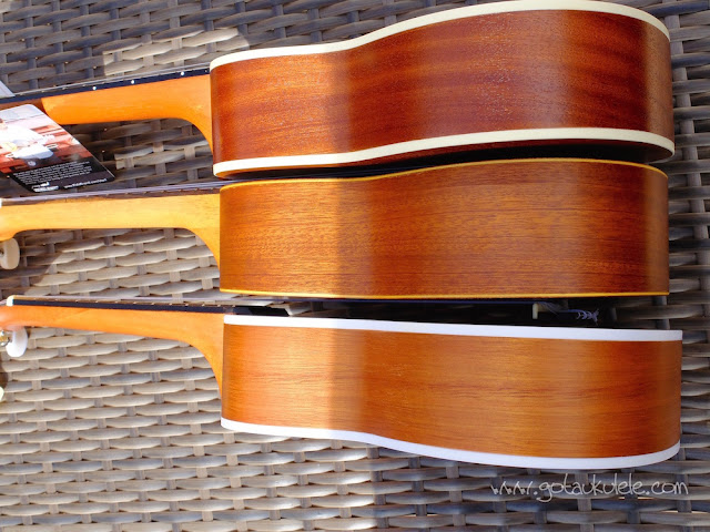 Ukulele edge binding