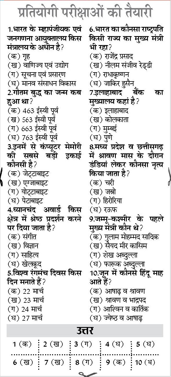 Current Affairs in Hindi 12 April 2019, Gk in Hindi