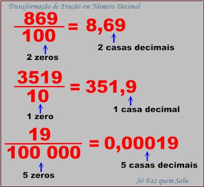 Exemplos da transformação de frações decimais em numerais decimais.