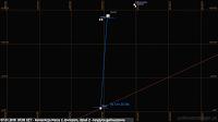 HIT MIESIĄCA - Koniunkcja Marsa z Jowiszem, poranek drugi - największe zbliżenie 13 minut - widok teleskopowy i położenie księżyców galileuszowych