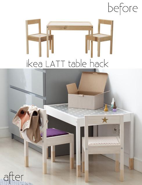 Anicjas White Space Ikea Latt Table Hack Czyli łucja Testuje