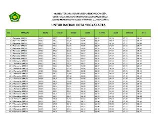 Jadwal Imѕаkіуаh Rаmаdhаn 2019 (1440 H) Yogyakarta