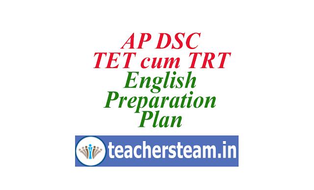 AP DSC English Preparation Plan