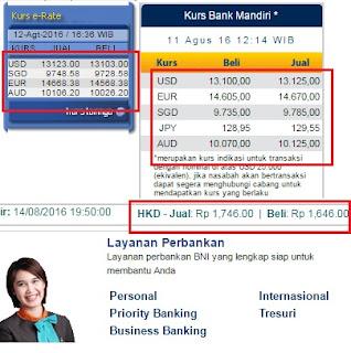 Rate mata uang asing bank lokal indonesia