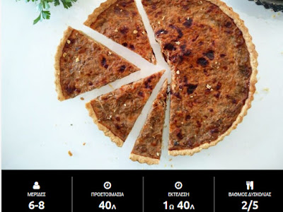 Συνταγή της Ημέρας: Μελιτζανόπιτα