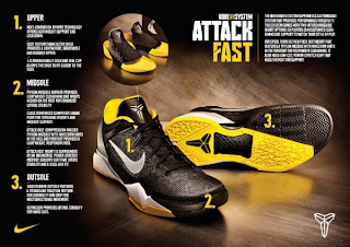 Nike Zoom Kobe VII System Supreme Shoes