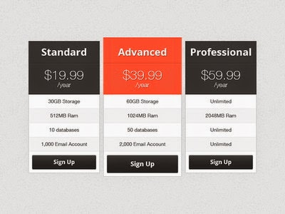 Thick Pricing Table