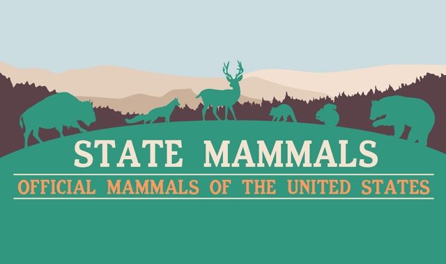 50 State Mammals of the United States