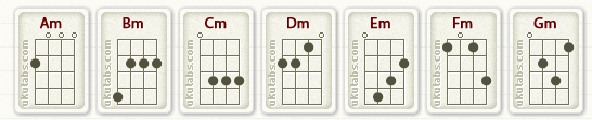 kunci ukulele