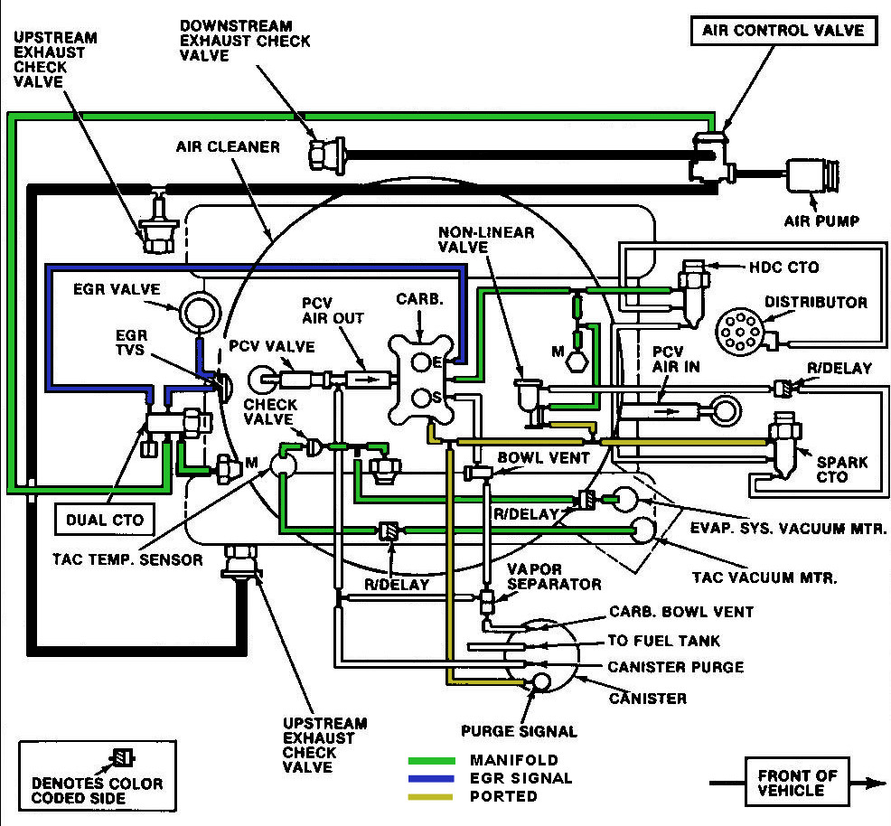 v8 valve diagram auto electrical wiring diagram u2022 1985 chevy 305 vacuum diagram chevrolet 6 chevrolet 6 cyl engine vacuum routing  [ 986 x 914 Pixel ]