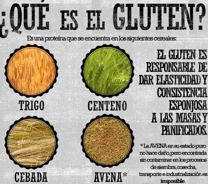 intolerancia a gluten sintomas de diabetes