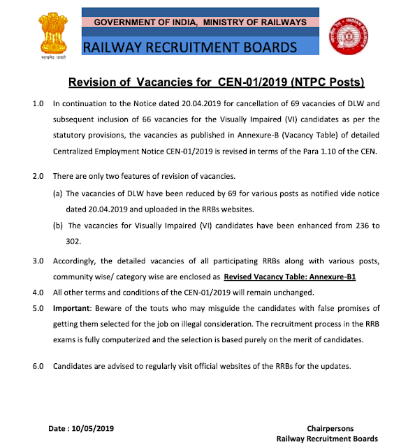 RRB Railway NTPC latest updates 2019