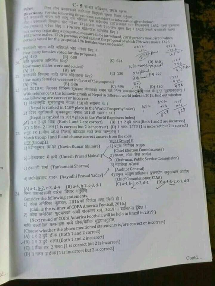 Loksewa Section Officer shakha adhikrit Past Exam Questions