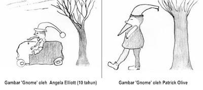 Misteri Penampakan Makhluk Gnome di Taman Wollaton