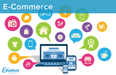 Ecommerce Development Company, Ecommerce websites Perth