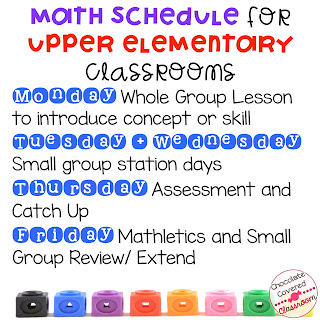 Math Schedule for Upper Elementary Classrooms - Whole Group, Small Group, Games, Fun!