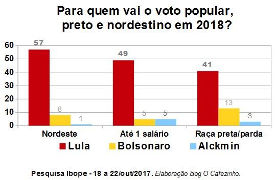 Resultado de imagem para lula ibope eleições 20'8