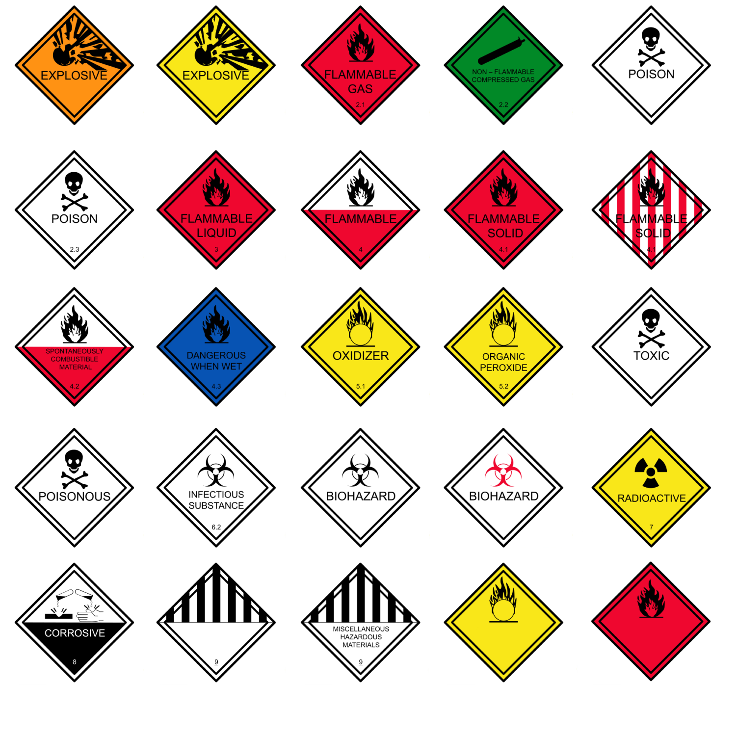 Slc foothill net cert hazardous material placecards for Waste material items